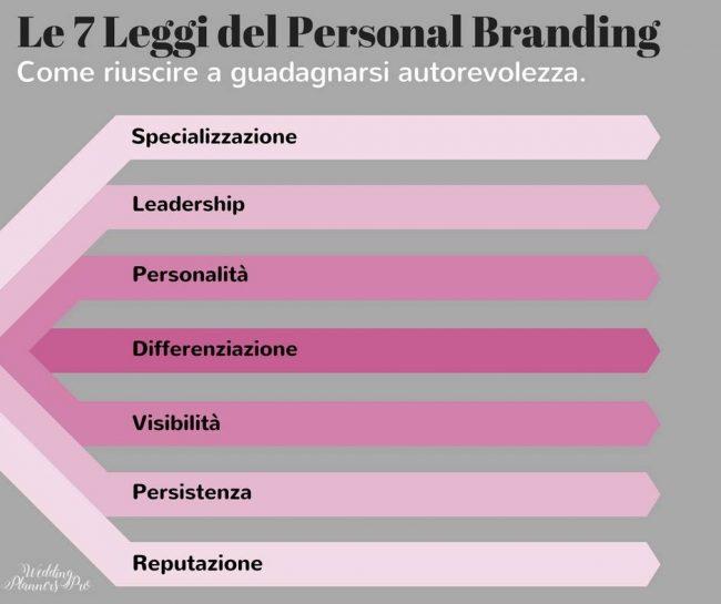 personal branding wedding planner