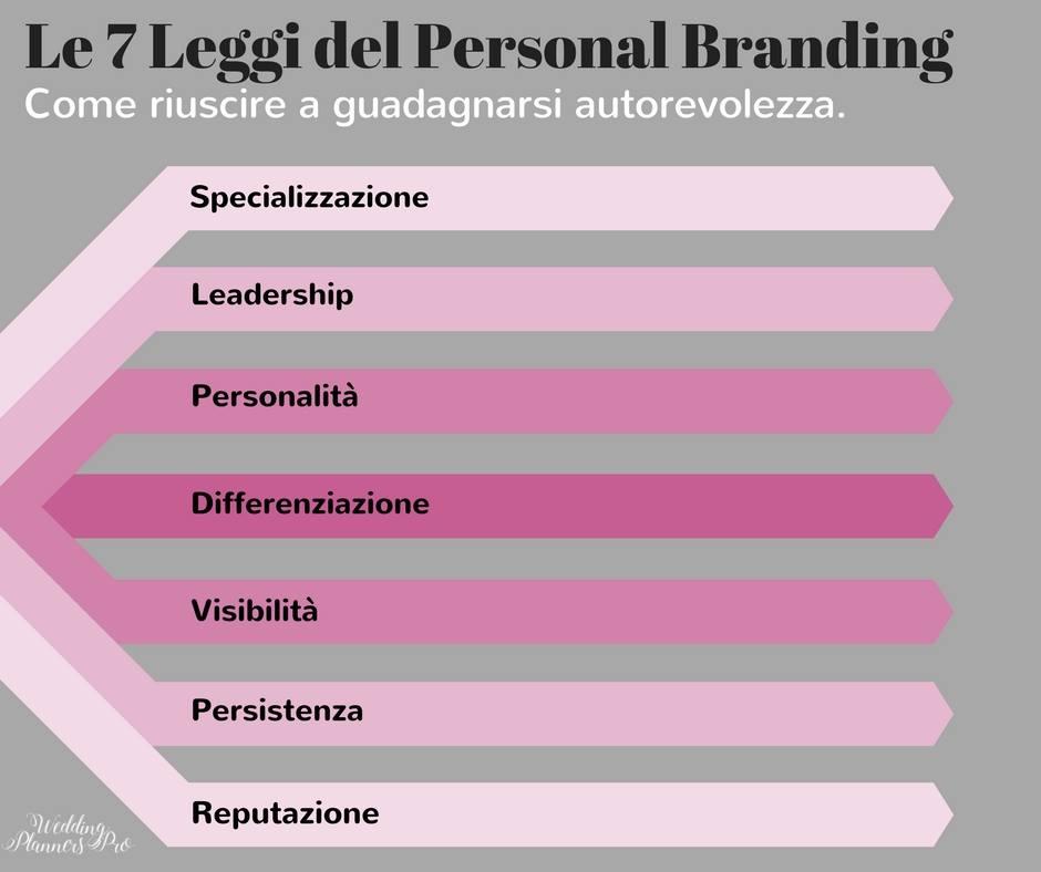Le 7 Leggi del Personal Branding dei Wedding Planner